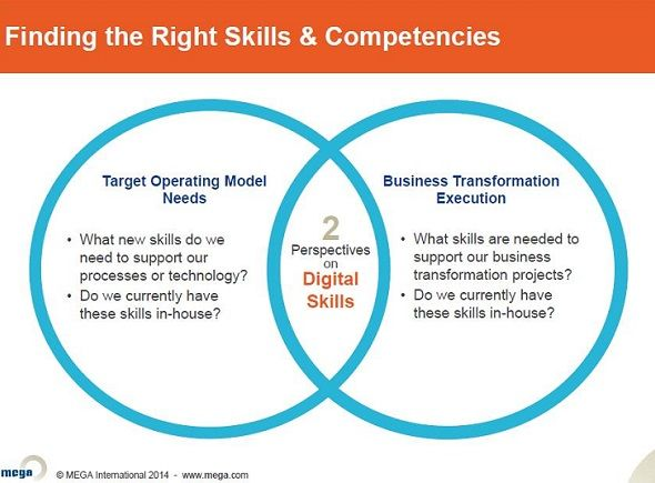 Finding the right skills and competencies.jpg