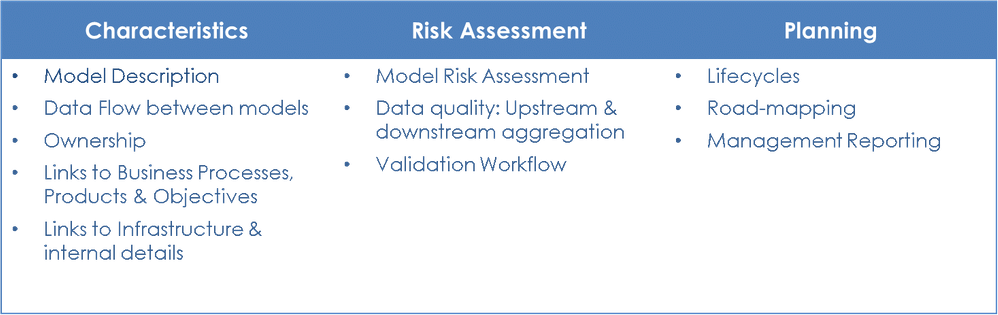GRC Innovation Award MEGA International Model Risk Management