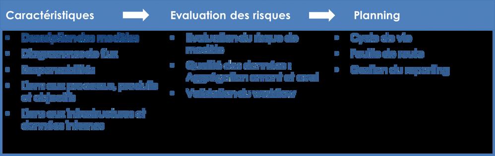 Model Risk Management Prix innovation MEGA GRC