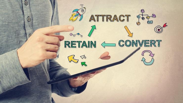 Customer Journeys are the beginning