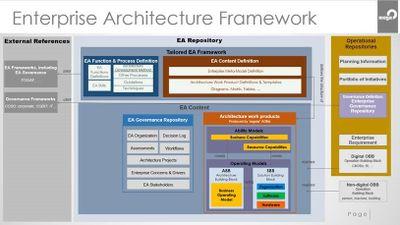 EA governance.jpg