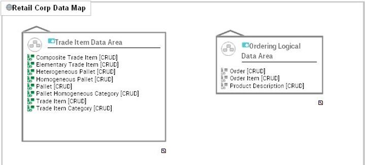 HOPEX-app-design- Logical Data map.png