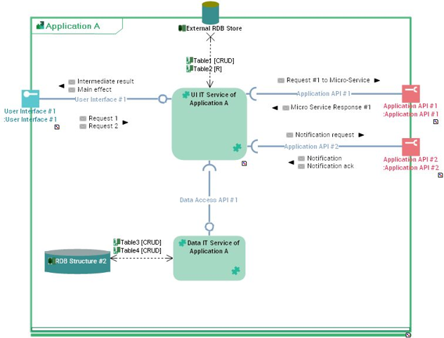 HOPEX-app-design-Application Structure Diagrams.png