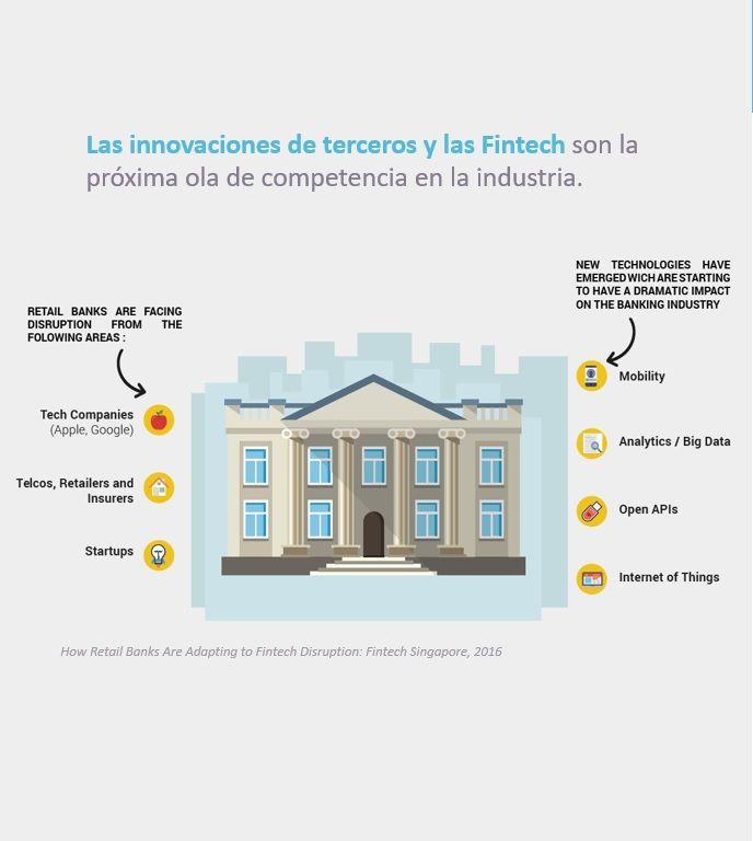 Nueva presion competitiva en servicios financieros_MEGA HOPEX_2018.jpg