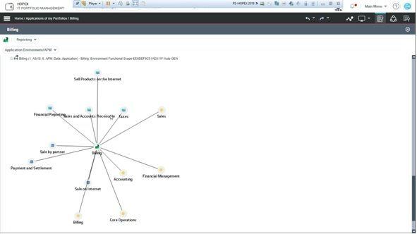 Alcance funcional del aplicativo_MEGA HOPEX.jpg
