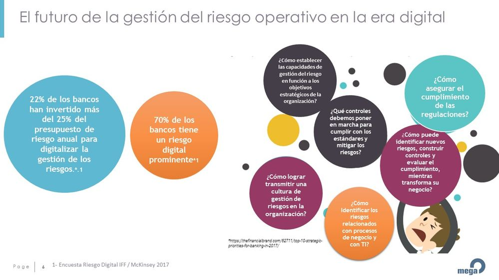 El futuro de la gestion del riesgo operativo durante la era digital.jpg