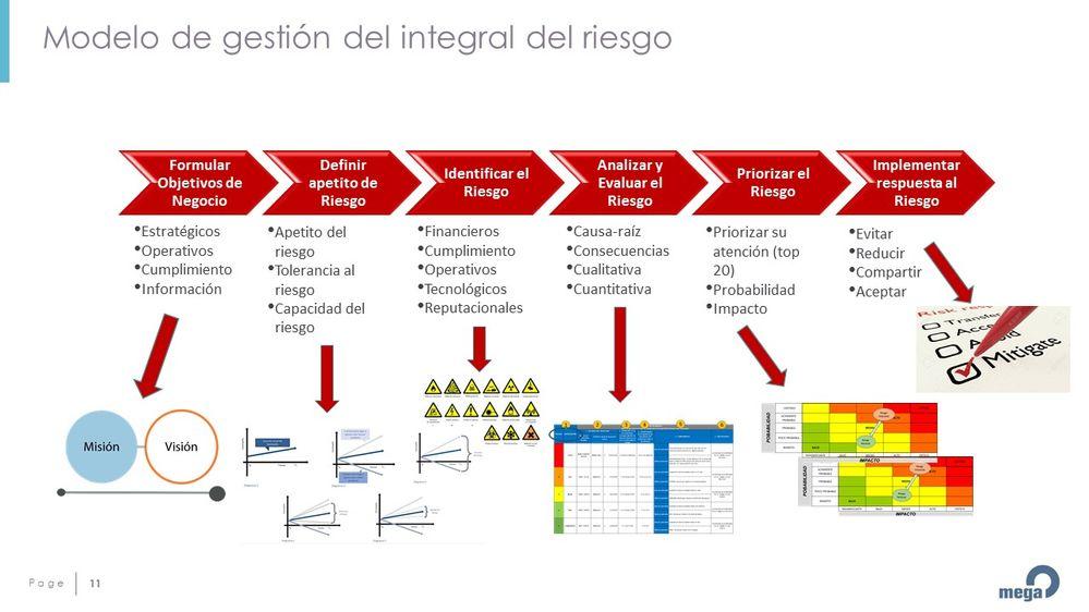 Modelo de Gestion de Riesgo Opeativo_MEGA_Mazars.jpg