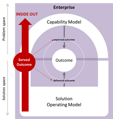 SAFe Operating Model.png