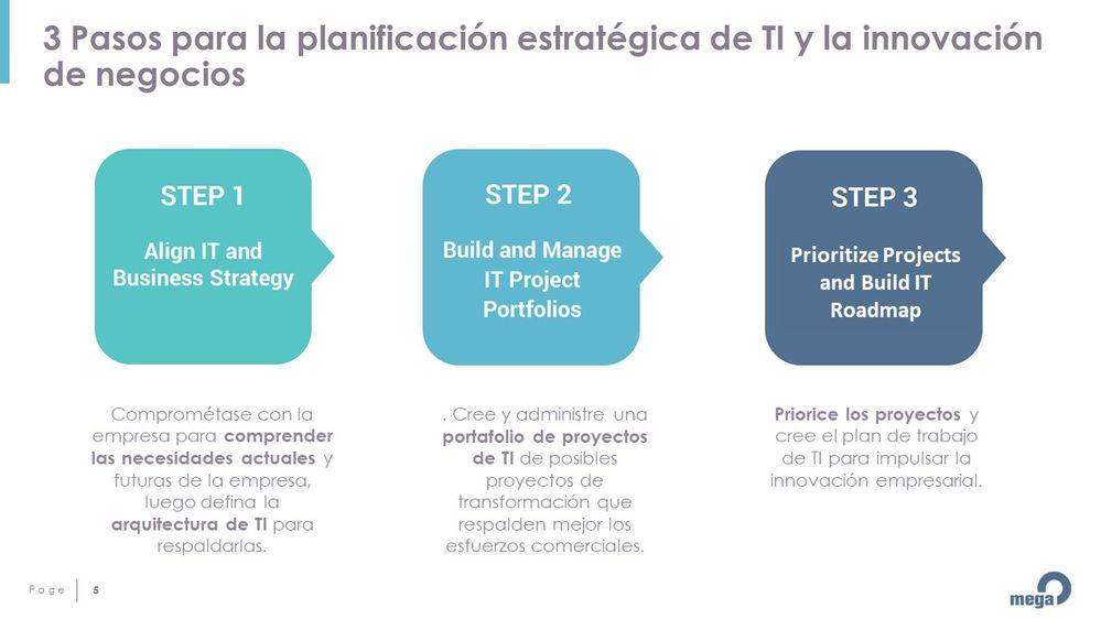 ES_IT Strategic Planning Webinar.jpg
