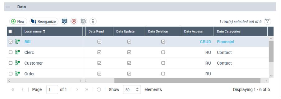 Data Usage ITPM.png