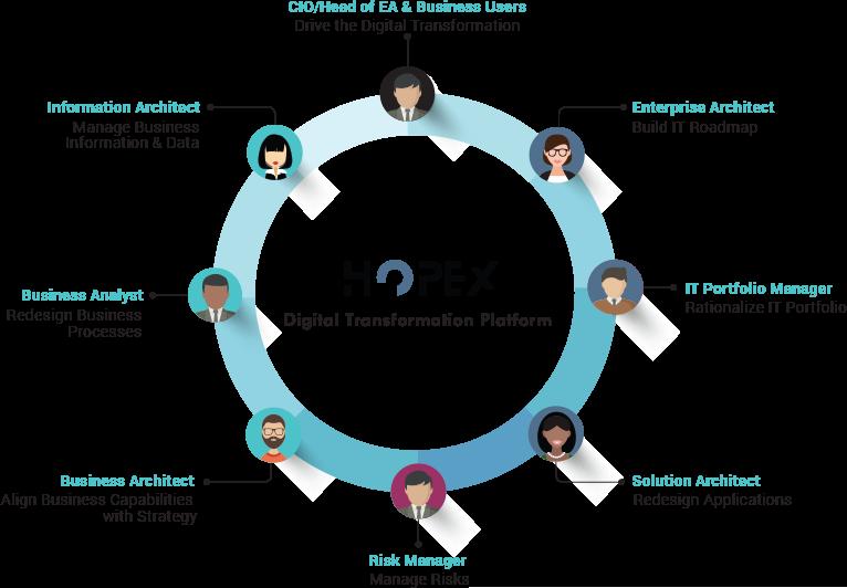 mega-digital-transformation-hopex-graphic.png