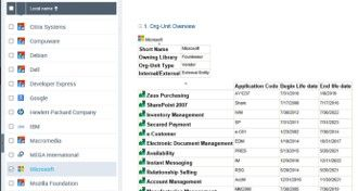 In this example, Microsoft technology support the listed applications on the right pane