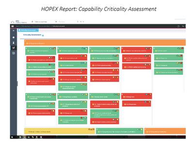HOPEX Report Business Capabilitiy Assessment.png