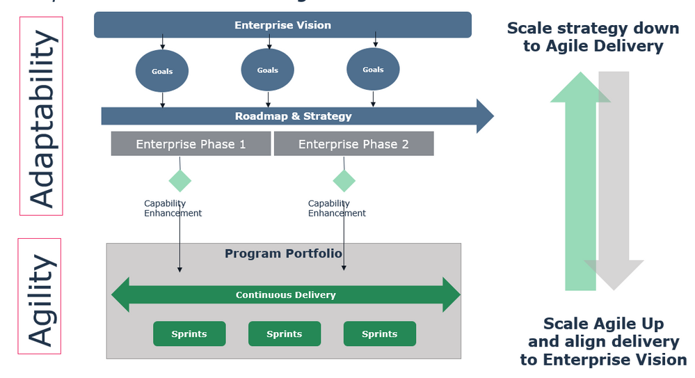Enterprise_Architecture_Unternehmensziele.png