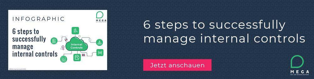 DACH - How to successfully manage internal controls Infographik.jpg