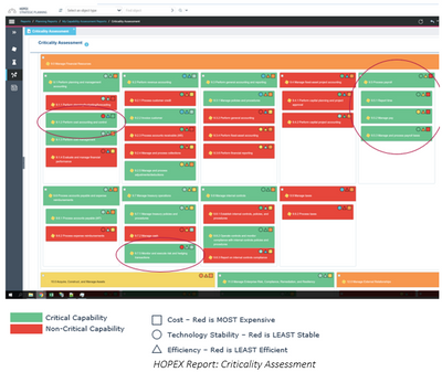 EnterpriseArchitecture_Hopex_CriticalCapability.png