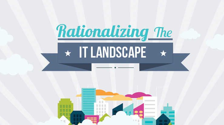 Rationalizing the IT LANDSCAPE [Infographic]