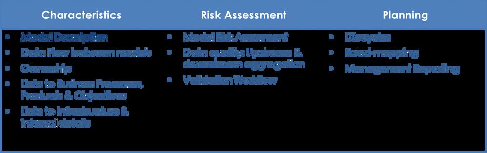 GRC Innovation Award MEGA International Model Risk Management