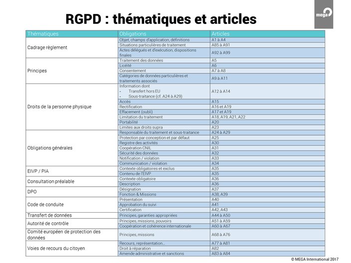 RGPD - slide 2.png