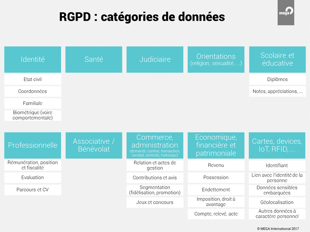 RGPD - topic 2.png