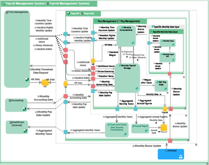 Application Scenario Diagrams.png
