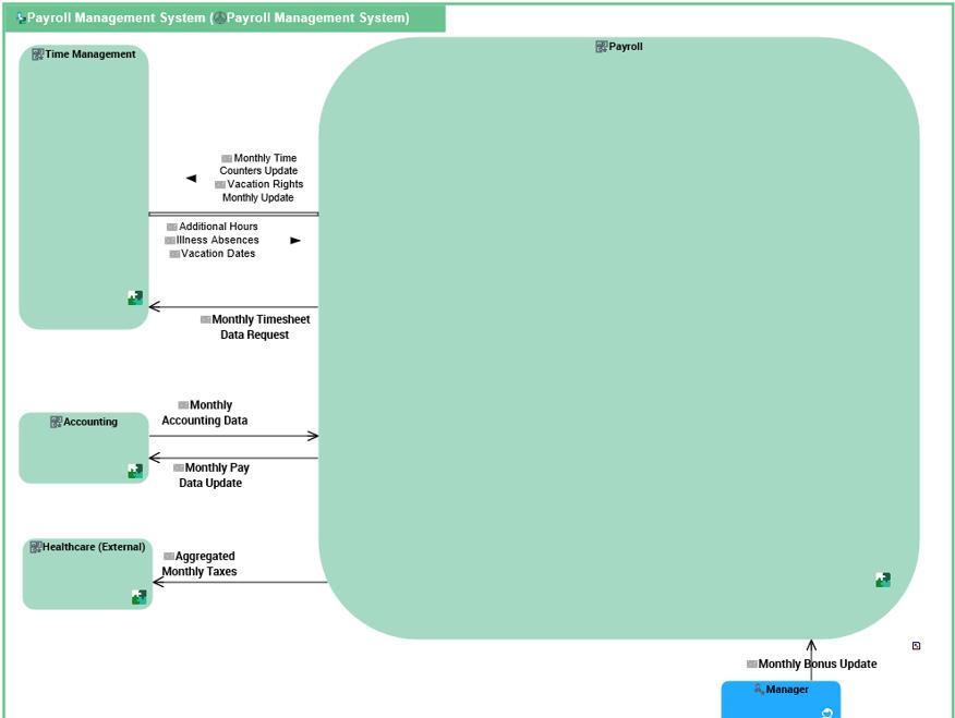 Application Environment diagram.png