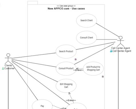 HOPEX-app-design- UML Use Case Diagrams.png