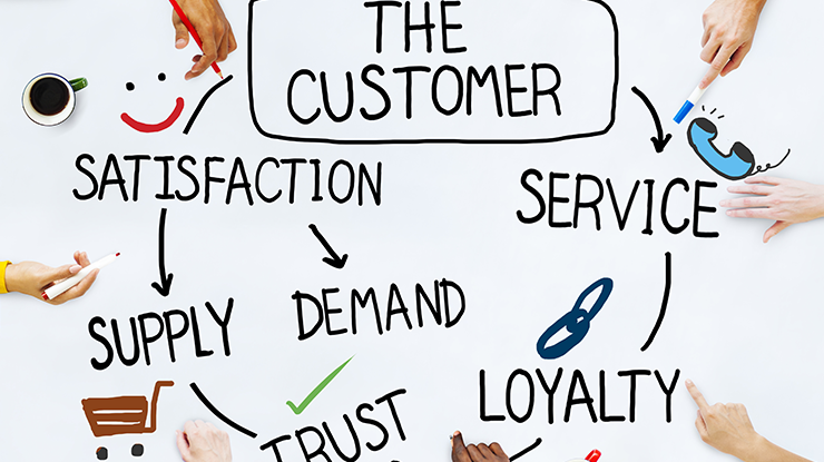 How Customer Experience Is Driving Business Transformation
