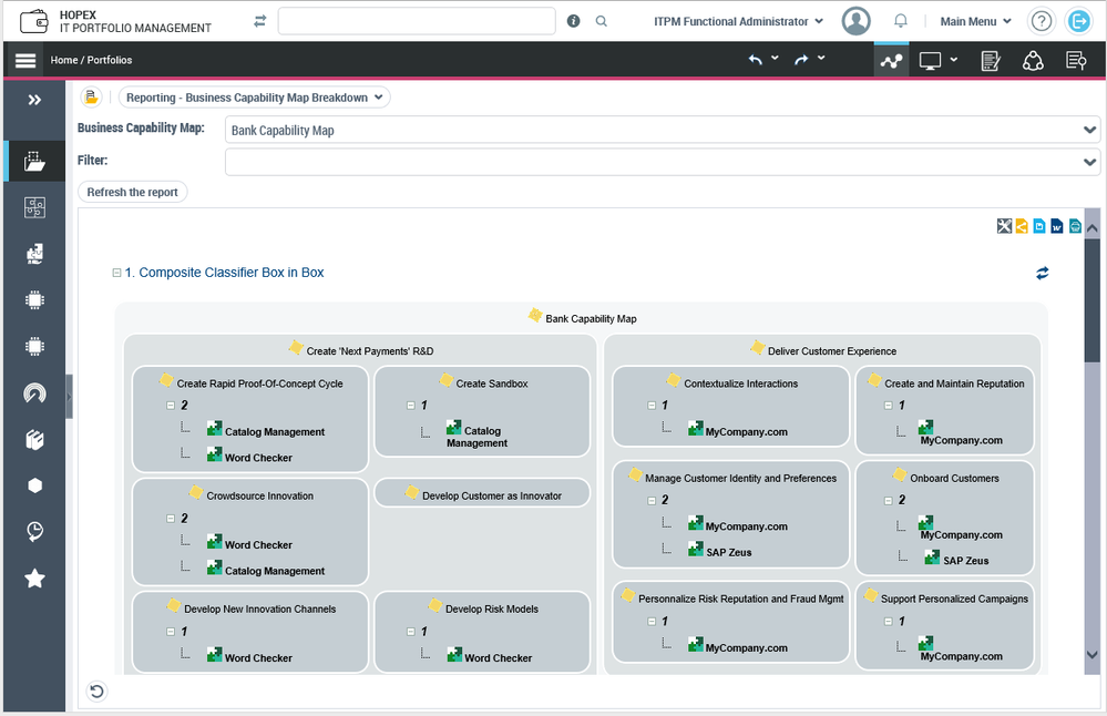 1.1.3. Nested Business Capability Map - ITPM U3.png