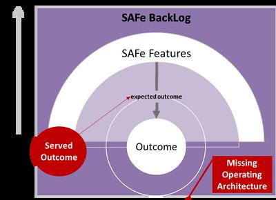 SAFe Backlog.png