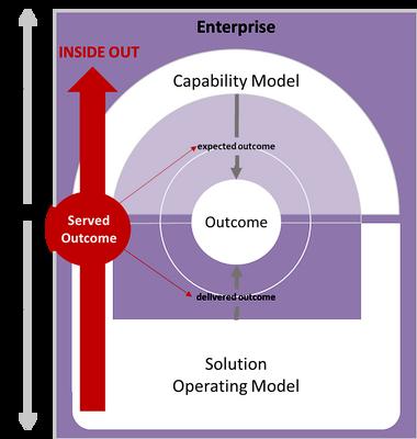 SAFe Operating Model.png